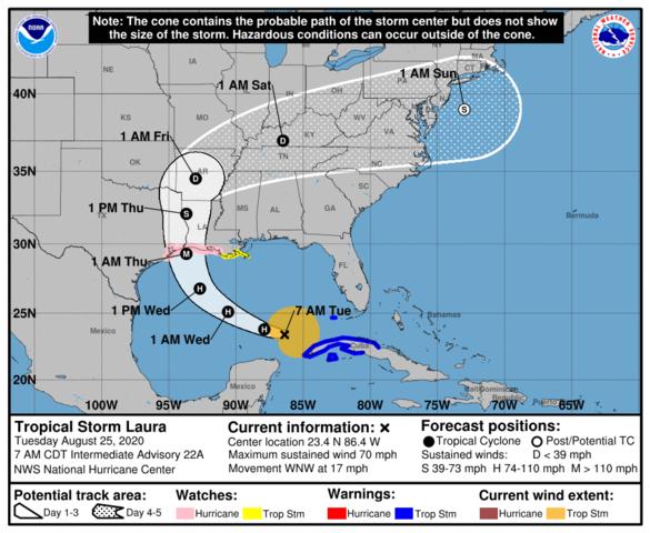 Hurricane Laura 2020